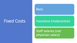 Medical practice costs: Are you spending too much?