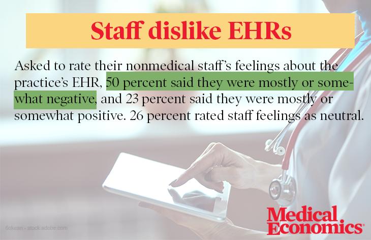 Staff dislike EHRs