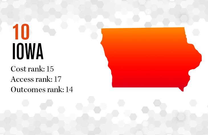 10 Iowa