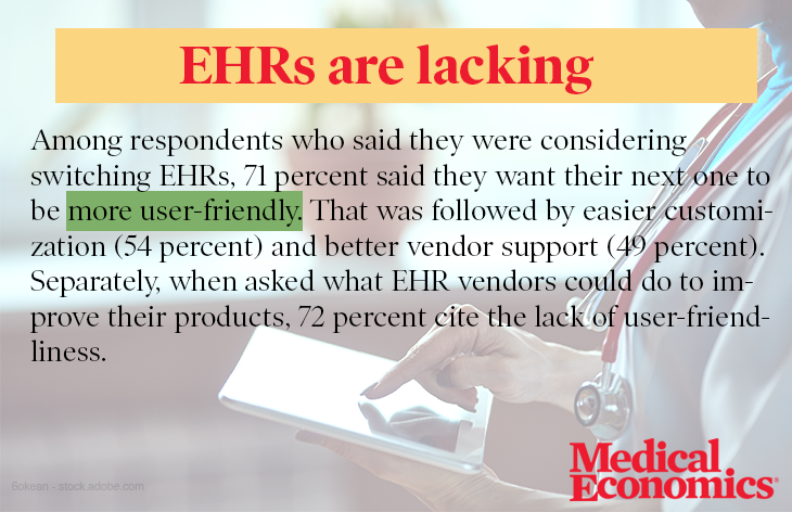 EHRs are lacking