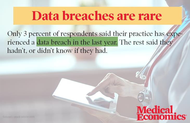 Data breaches are rare