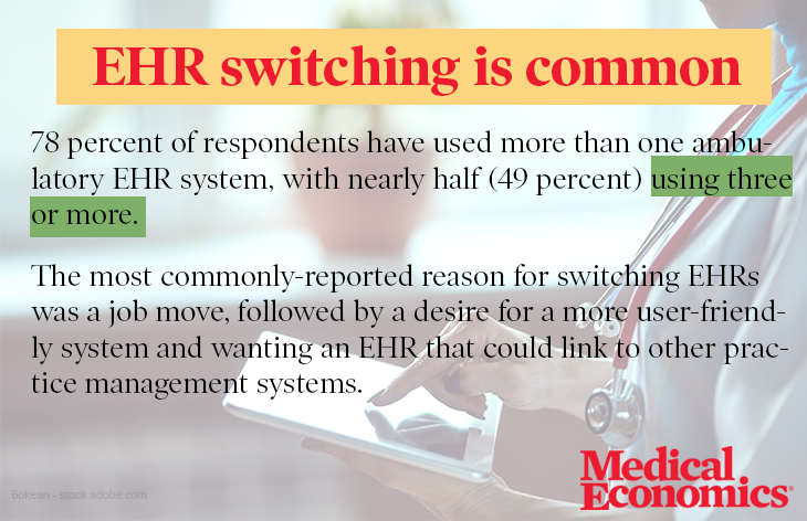 EHR switching is common