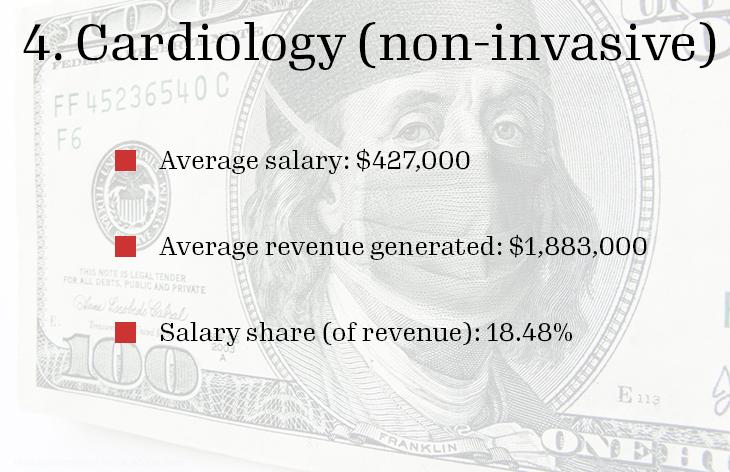 4. Non invasive cardiology