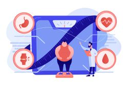 Telehealth and patient management recommendations lead 2021 Obesity Algorithm updates