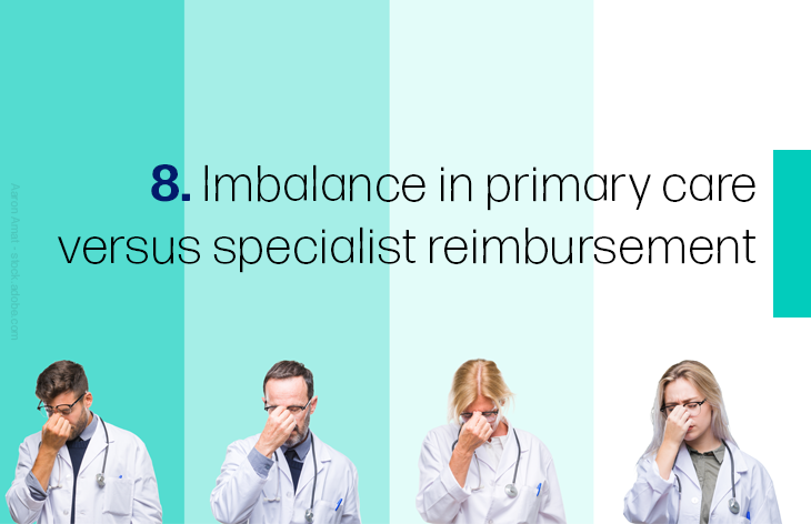 8. Imbalance in primary care versus specialist reimbursement