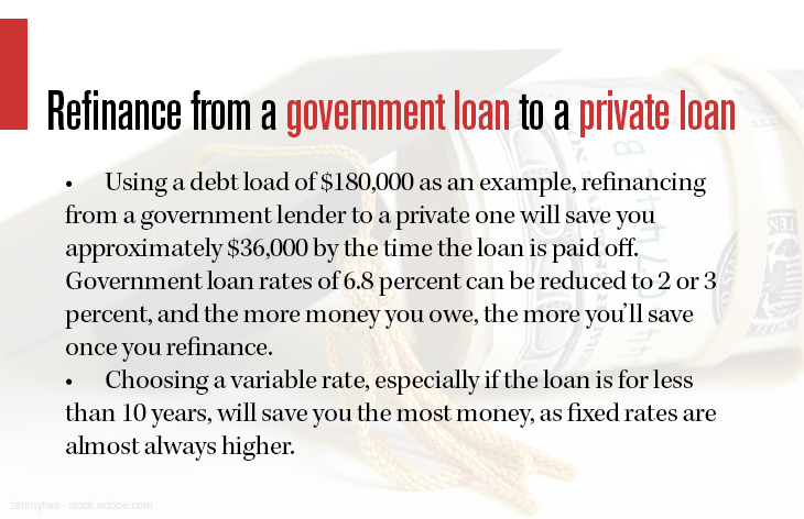 Refinance from a government loan to a private loan