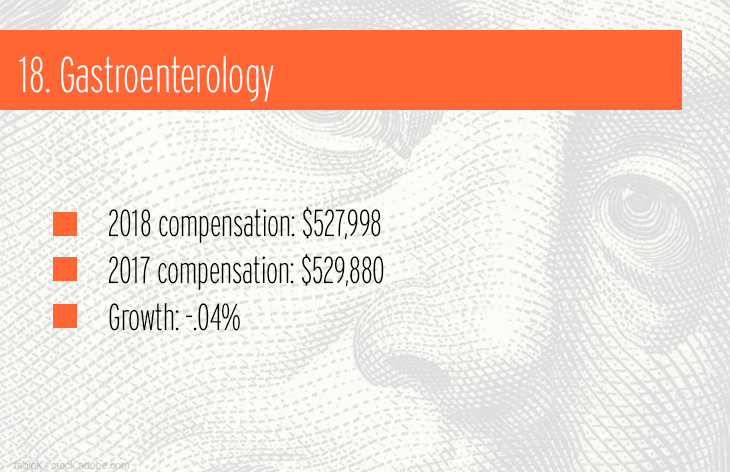 18. Gastroenterology
