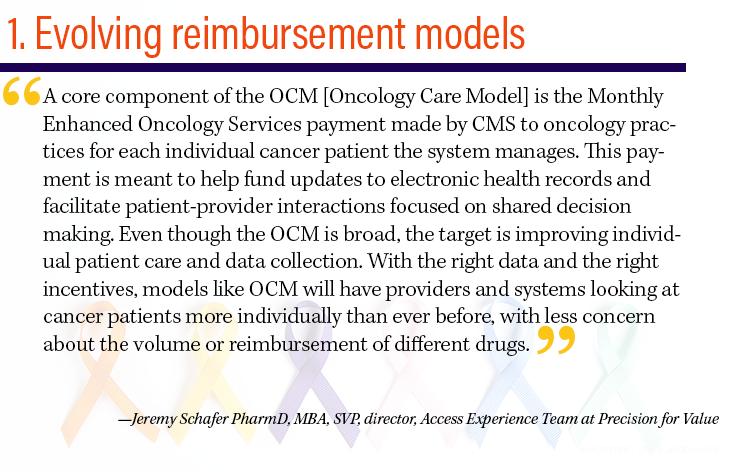 1. Evolving reimbursement models