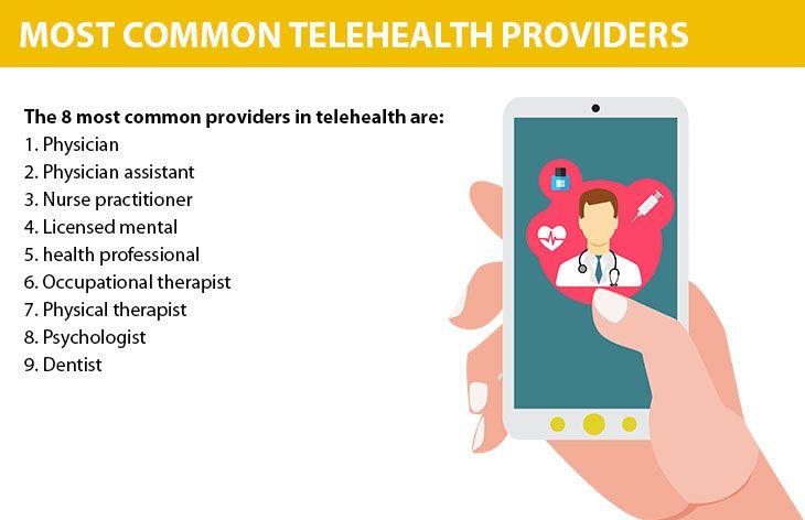 Most common telehealth providers