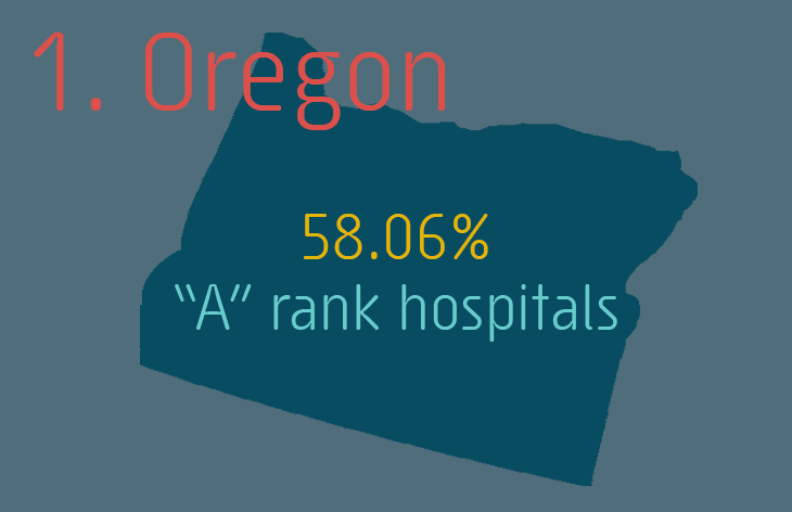1. Oregon