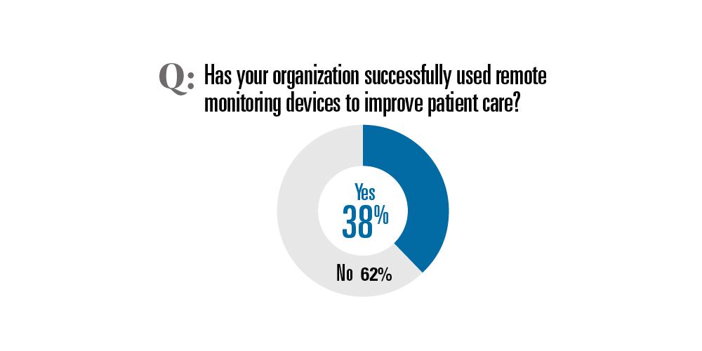 Do you use remote monitoring devices?