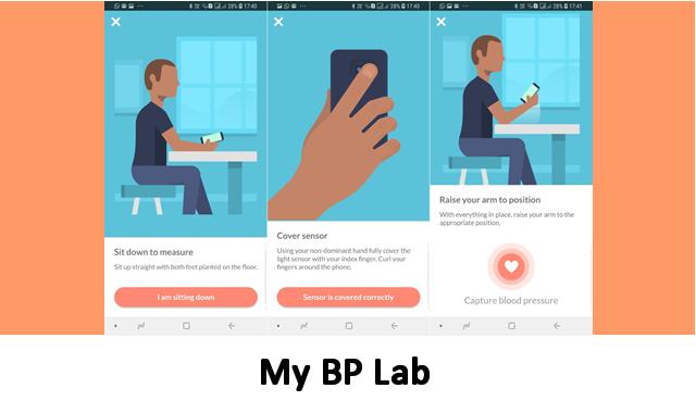 My BP Lab