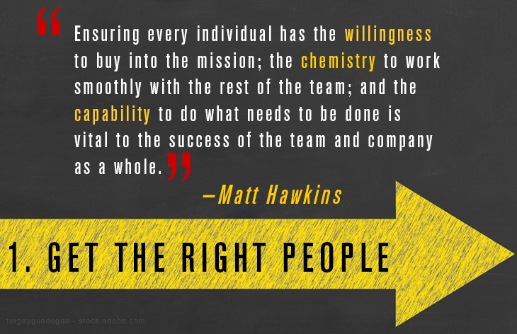 Get the right people on your team