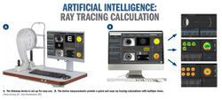 AI enhances customized myopic LASIK with ray tracing optimization