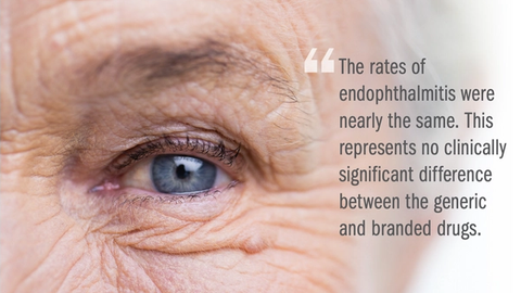 Research: Similar endophthalmitis rates for generic, branded topical antibiotics