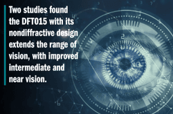 Presbyopia-correcting IOL with nondiffractive design offers gains