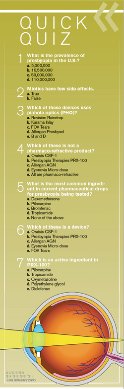 Quiz Answers: Treatments for presbyopia coming soon