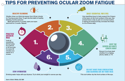 Tips for preventing ocular zoom fatigue