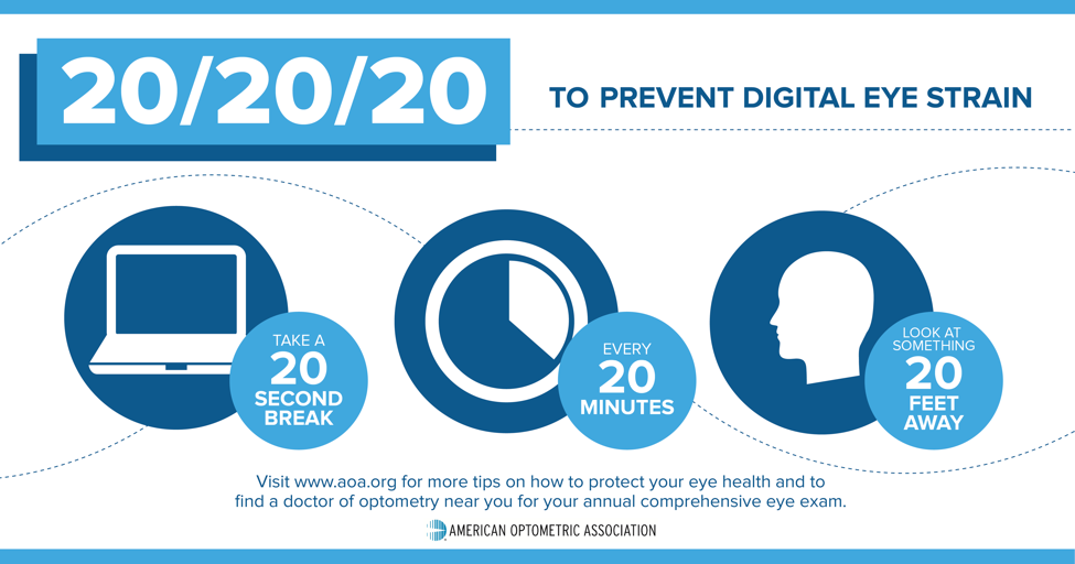 Graphic of the 20-20-20 rule to avoid digital eye strain.