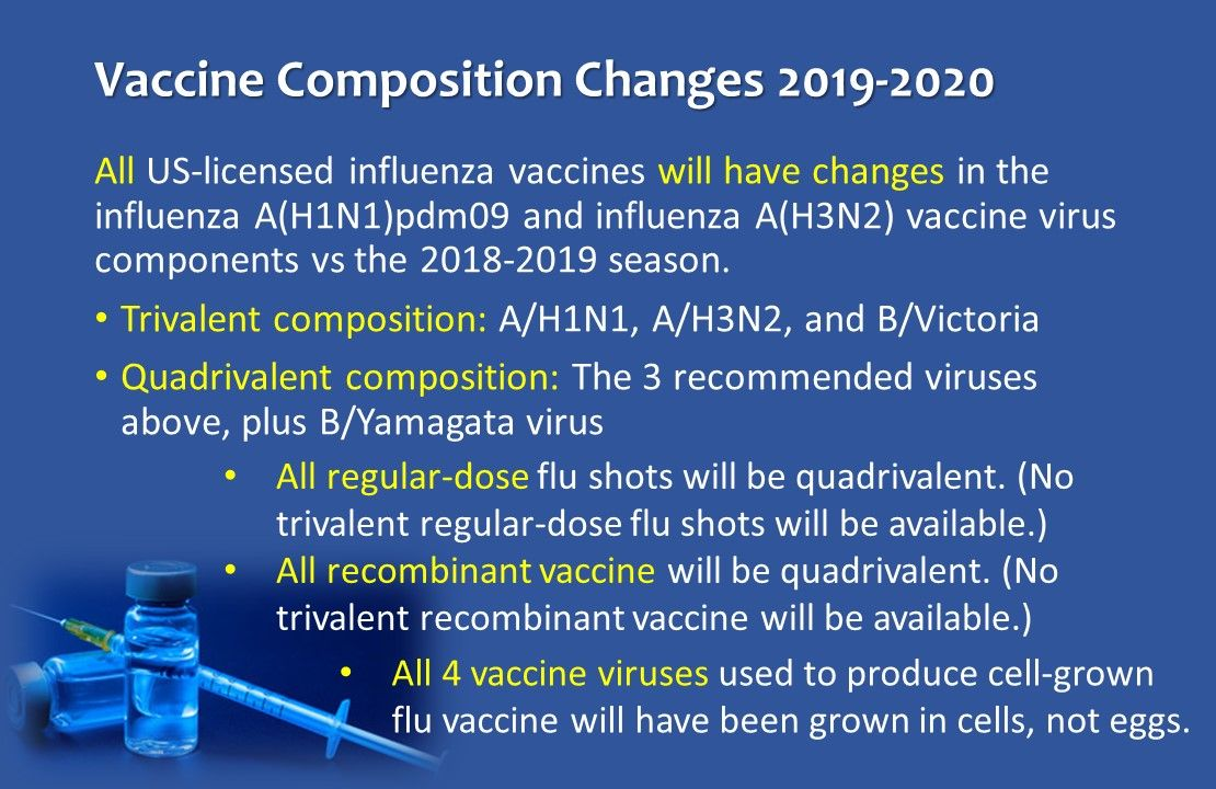 CDC Updates to Flu Vaccination Guidance, 2019-2020 ...