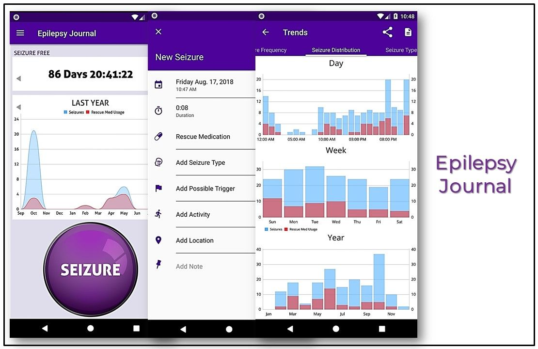 Top 5 Seizure and Epilepsy Apps for Primary Care, epilepsy journal