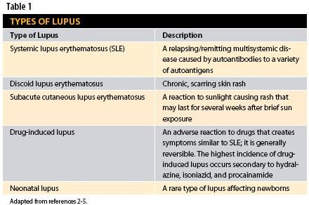 Systemic steroids for lupus balkan pharmaceuticals boldenone