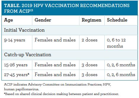 gardasil vaccine for males