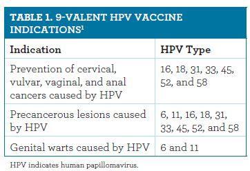 papilloma virus 9)