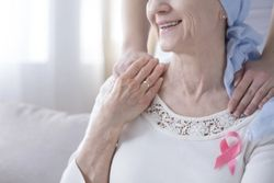 Individualized Follow-Up Care Can Address Various Health Burdens in Breast Cancer Survivors