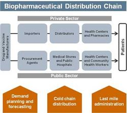 Distribution and Administration in Public Health, Government, and Developing World Markets