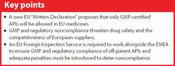 Enforcing GMP compliance for APIs in EU medicines