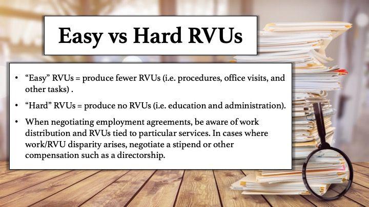 Easy vs Hard RVUs