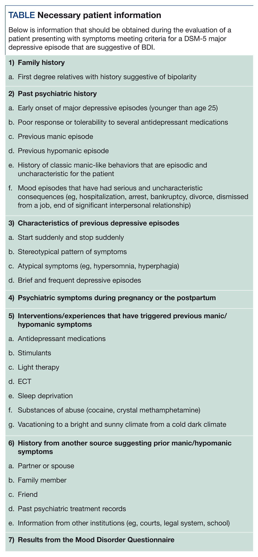 Icd Code For Major Depressive Disorder Recurrent Severe ...