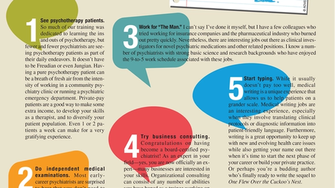 Extracurricular Activities for Early-Career Psychiatrists