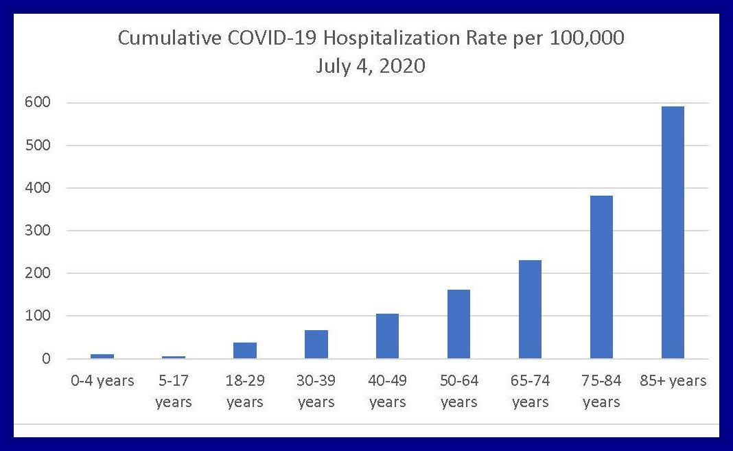 Covid 19 Has The Mortality Rate Declined Psychiatric Times