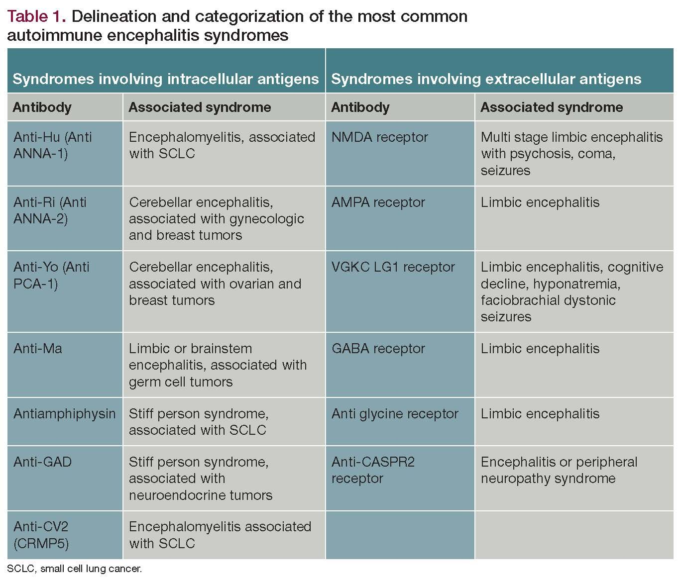 anti nmda receptor encephalitis treatment
