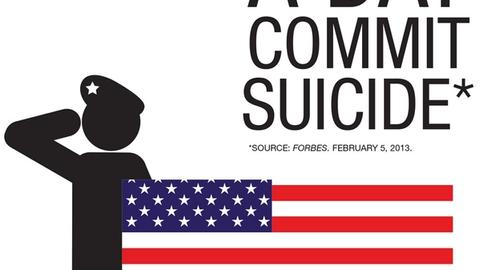 Burden, Belonging, and Capability: An Interpersonal View of Military Suicides