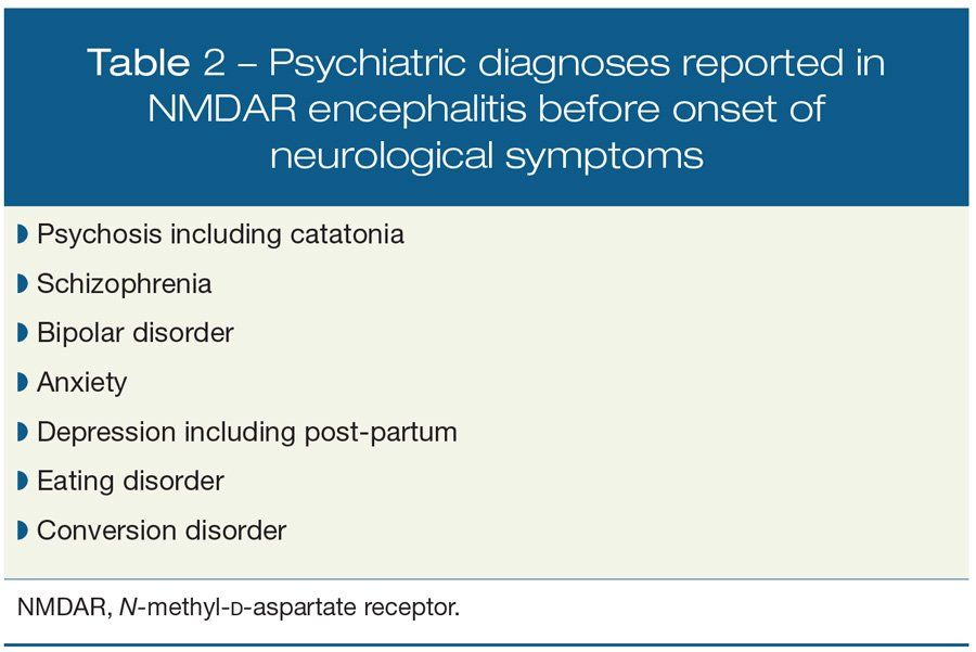 Anti Nmda Receptor Encephalitis Diagnostic Issues For