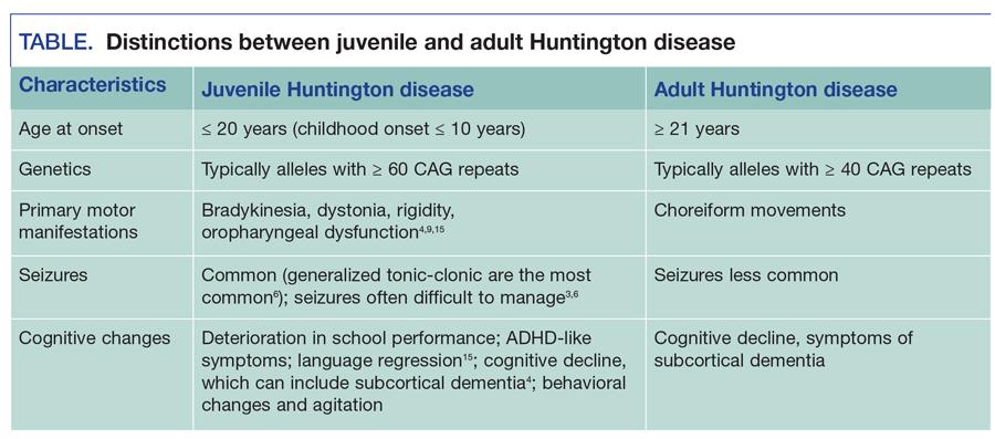 Juvenile Huntington Disease Rare But With Psychiatric Implications