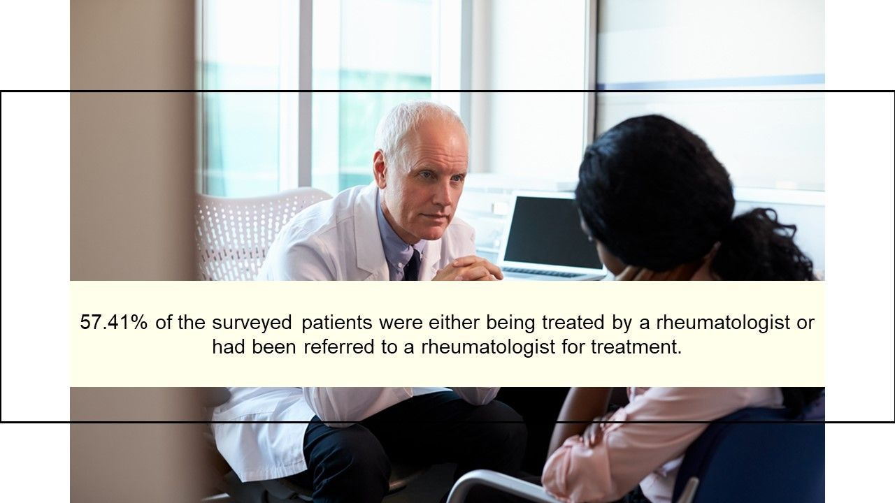 57.41% of the surveyed patients were either being treated by a rheumatologist or