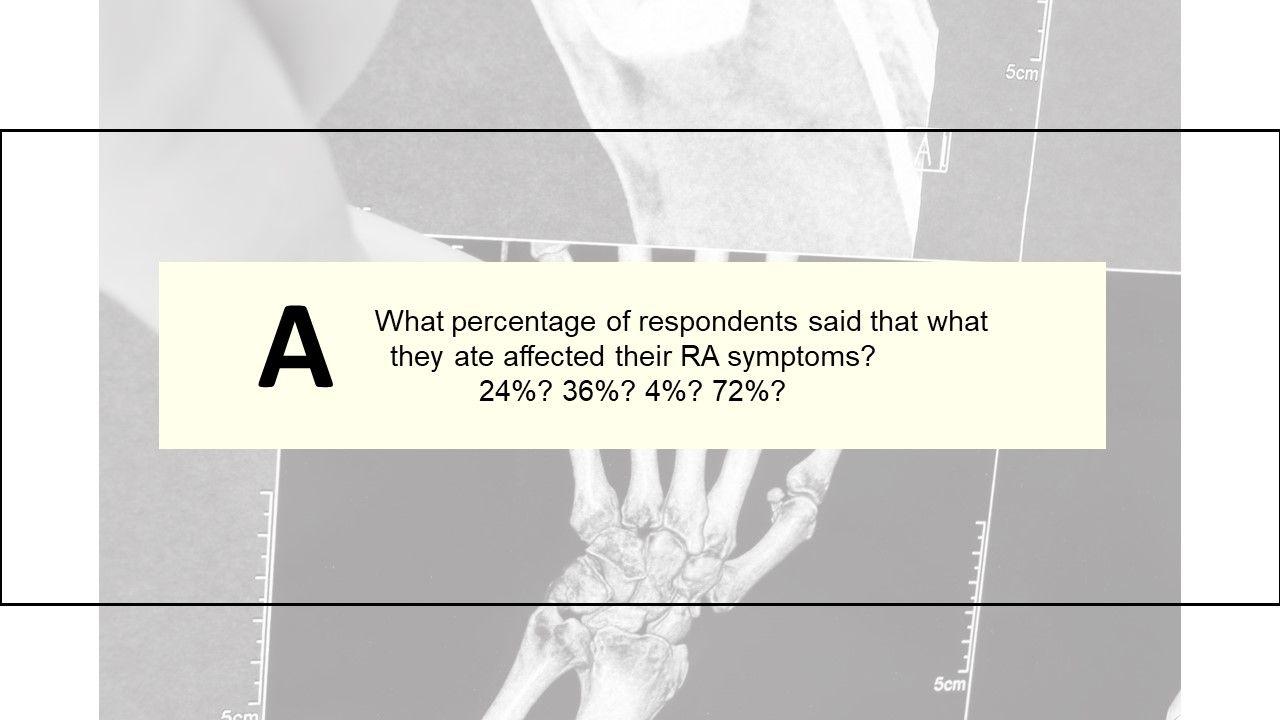 Clinical Quiz:  Rheumatoid Arthritis Flares
