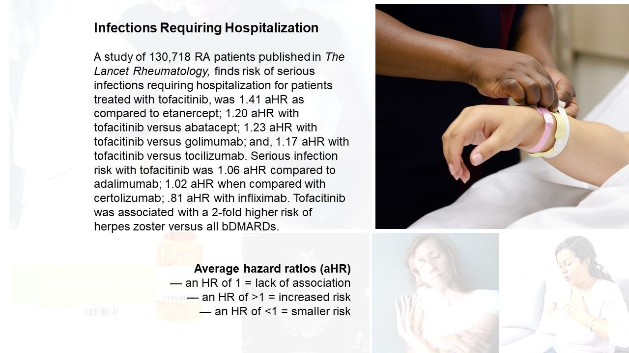 Infections Requiring Hospitalization