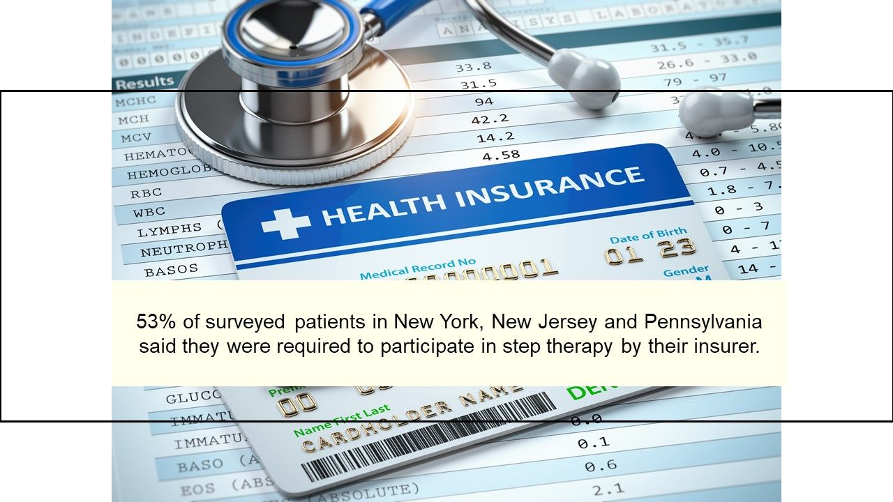 53% of surveyed patients in New York, New Jersey and Pennsylvania said they wer