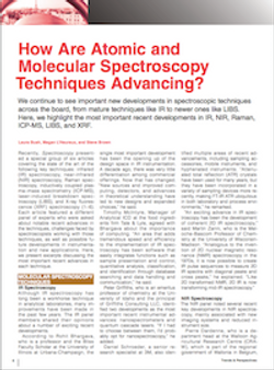 How Are Atomic and Molecular Spectroscopy techniques Advancing?