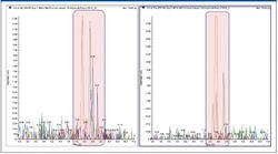 Metabolite Profiling Applications in Early Drug Discovery