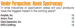 Vendor Perspectives: Atomic Spectroscopy