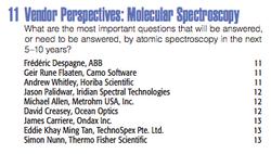 Vendor Perspectives - Molecular Spectroscopy