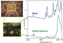 Using FT-IR Microscope ATR Objectives to Resolve Complex Samples
