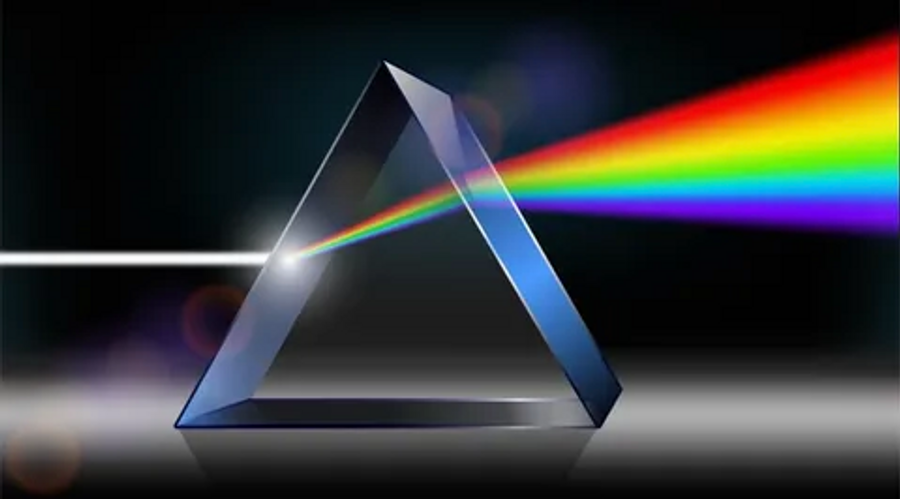 spectra of light reflecting off a prism