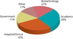 Market Profile: Microvolume Spectroscopy